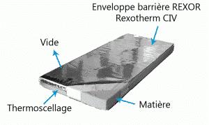 Barrier-envelope-heat-sealing-Rexotherm-CIV-vacuum